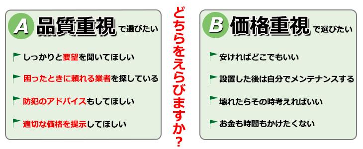 A・品質重視で選びたい B・価格重視で選びたい